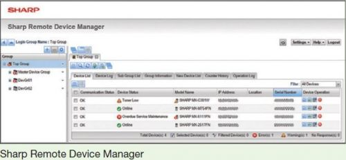 integrated-device-management